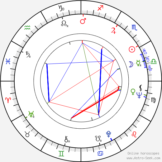 Boris Grigoryev astro natal birth chart, Boris Grigoryev horoscope, astrology
