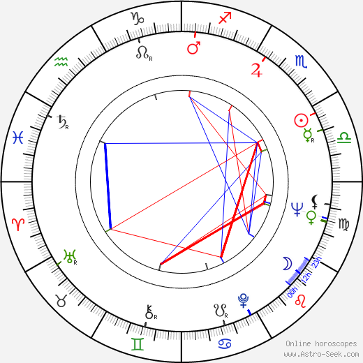 Derek Bell astro natal birth chart, Derek Bell horoscope, astrology