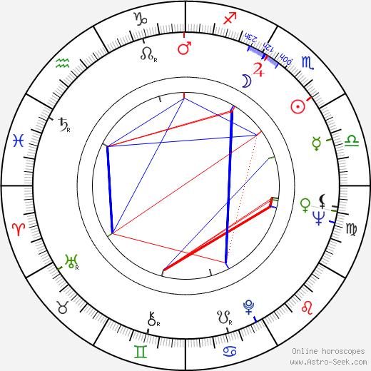 Isao Takahata birth chart, Isao Takahata astro natal horoscope, astrology