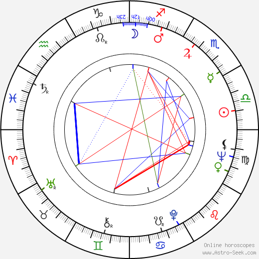 Jiří Ostermann astro natal birth chart, Jiří Ostermann horoscope, astrology