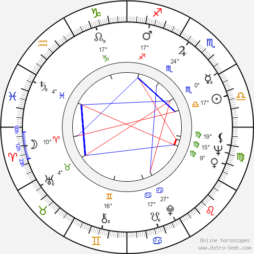 Joel Oliansky birth chart, biography, wikipedia 2019, 2020