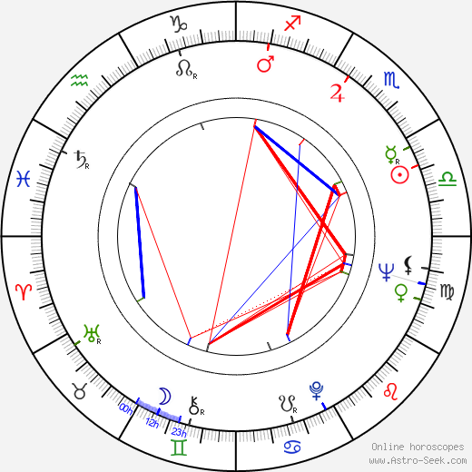 John Mars tema natale, oroscopo, John Mars oroscopi gratuiti, astrologia