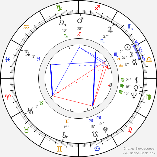 Mary Black birth chart, biography, wikipedia 2019, 2020