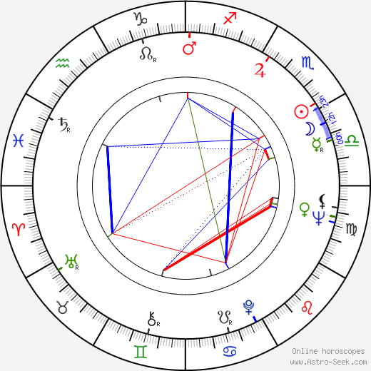 Mary Black birth chart, Mary Black astro natal horoscope, astrology