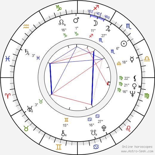 Michael Winner birth chart, biography, wikipedia 2020, 2021