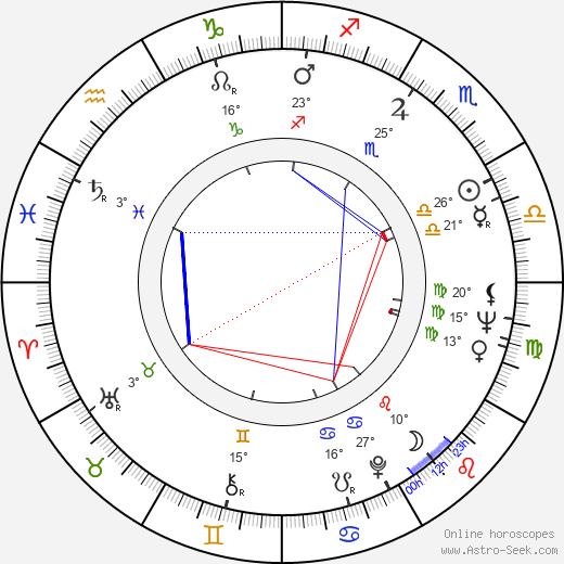 Newell Alexander birth chart, biography, wikipedia 2020, 2021