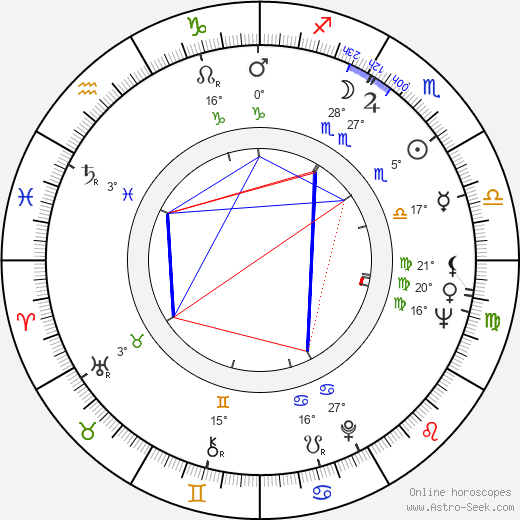 Peter Watkins birth chart, biography, wikipedia 2019, 2020