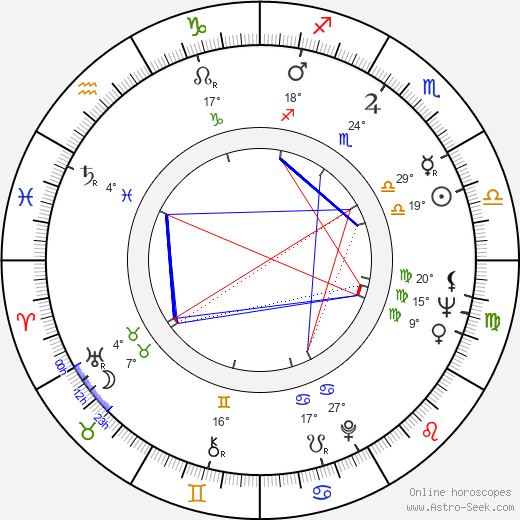 Rauno Ketonen birth chart, biography, wikipedia 2019, 2020