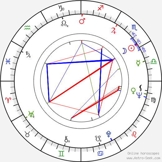 Roland Oehme birth chart, Roland Oehme astro natal horoscope, astrology