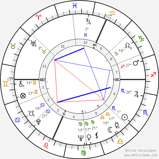 Rusty Schweickart birth chart, biography, wikipedia 2018, 2019