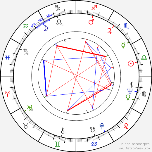 Thomas Keneally birth chart, Thomas Keneally astro natal horoscope, astrology