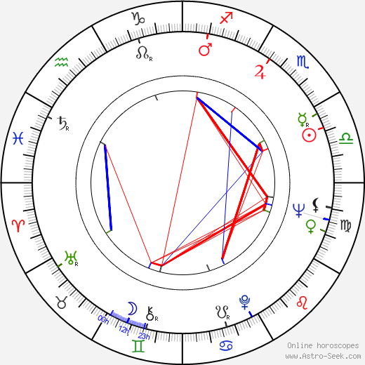 Willie O'Ree birth chart, Willie O'Ree astro natal horoscope, astrology