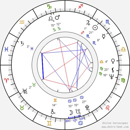 Armando Veneto birth chart, biography, wikipedia 2020, 2021