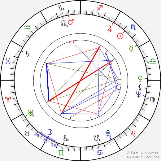 Bibi Andersson tema natale, oroscopo, Bibi Andersson oroscopi gratuiti, astrologia