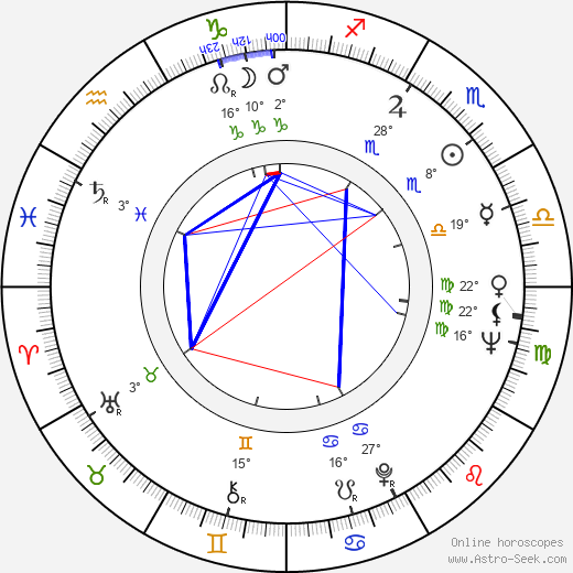Curt Dempster birth chart, biography, wikipedia 2019, 2020