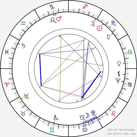 Danny Kamekona день рождения гороскоп, Danny Kamekona Натальная карта онлайн