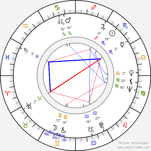 Lyudmila Markovna Gurchenko birth chart, biography, wikipedia 2019, 2020