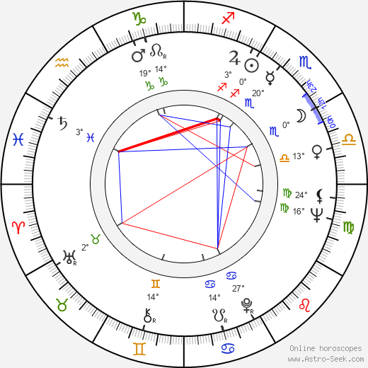 Mari Töröcsik birth chart, biography, wikipedia 2019, 2020