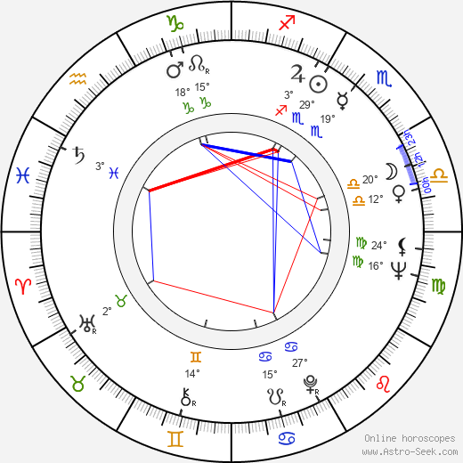 Michael Callan birth chart, biography, wikipedia 2018, 2019