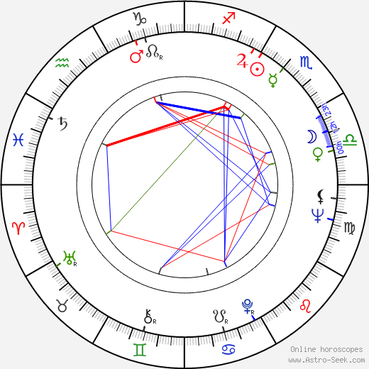 Michael Callan astro natal birth chart, Michael Callan horoscope, astrology