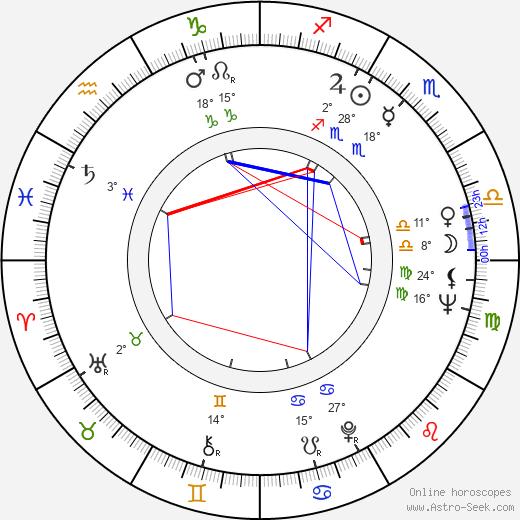 Michael Chapman birth chart, biography, wikipedia 2020, 2021
