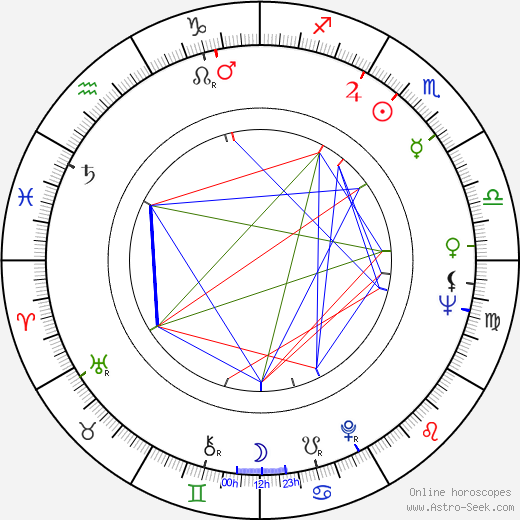 Tom Atkins astro natal birth chart, Tom Atkins horoscope, astrology