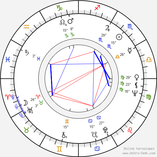 Valerie Taylor birth chart, biography, wikipedia 2018, 2019