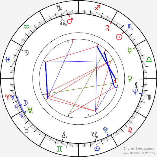 Valerie Taylor astro natal birth chart, Valerie Taylor horoscope, astrology