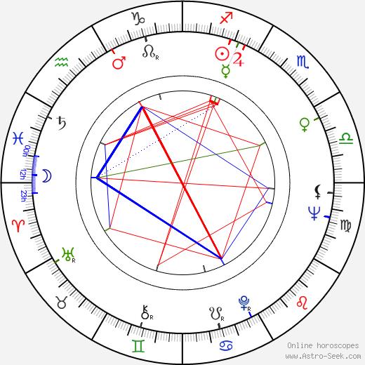 Andréa Parisy astro natal birth chart, Andréa Parisy horoscope, astrology