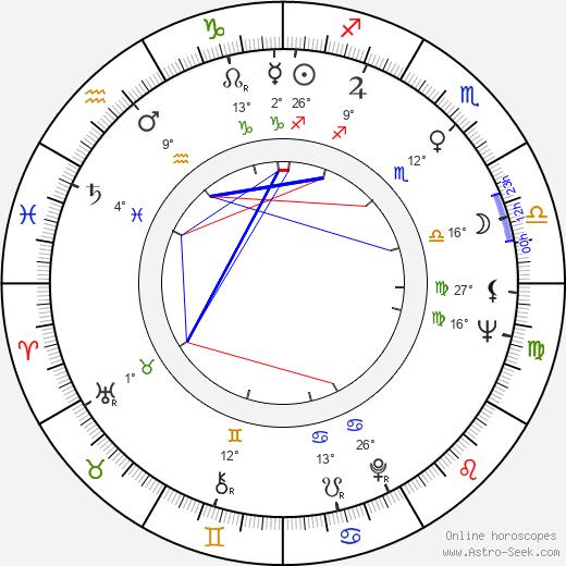 Charlie Picerni birth chart, biography, wikipedia 2020, 2021