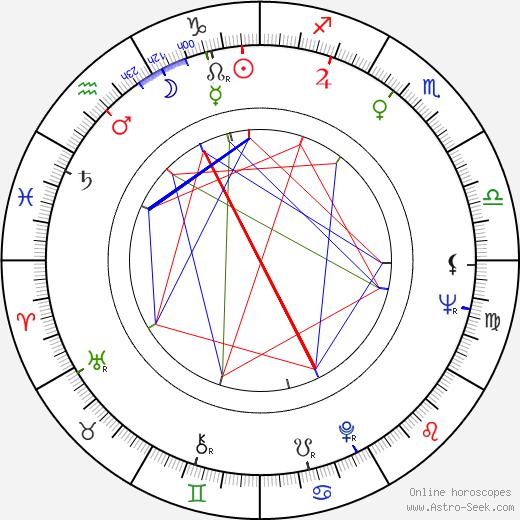 Dzhemma Firsova tema natale, oroscopo, Dzhemma Firsova oroscopi gratuiti, astrologia
