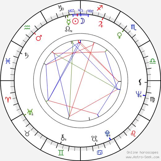 Gilda Nery birth chart, Gilda Nery astro natal horoscope, astrology