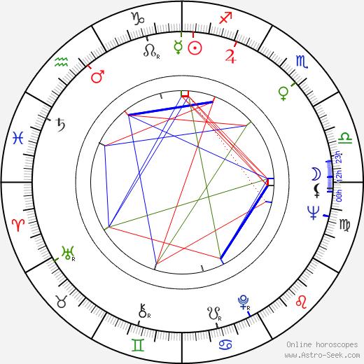 Jacques Pépin день рождения гороскоп, Jacques Pépin Натальная карта онлайн