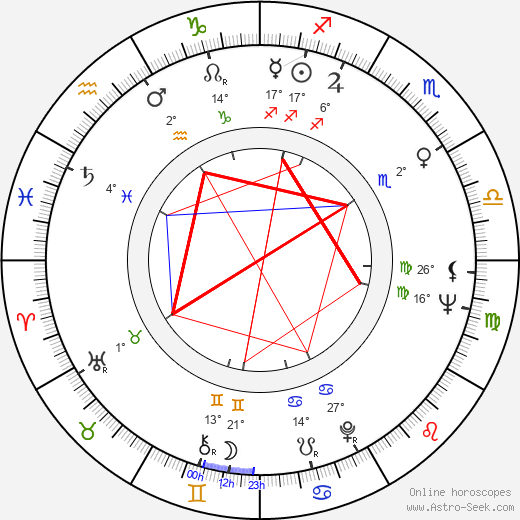 Jaromil Jireš birth chart, biography, wikipedia 2018, 2019
