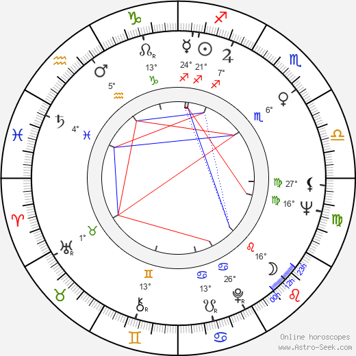 Lee Remick birth chart, biography, wikipedia 2019, 2020