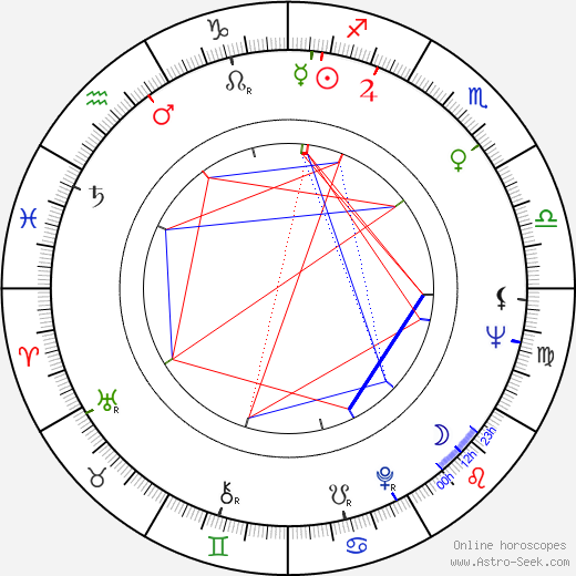 Lee Remick astro natal birth chart, Lee Remick horoscope, astrology