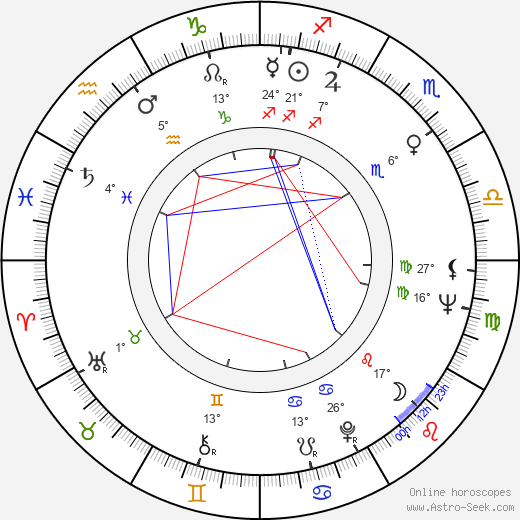 Lewis Arquette birth chart, biography, wikipedia 2019, 2020