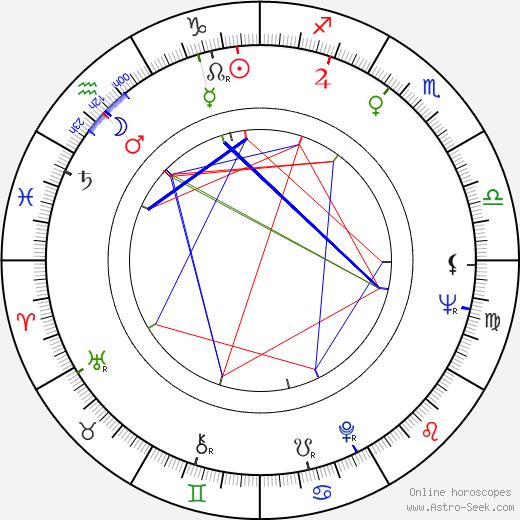 Patrick J. Palmer birth chart, Patrick J. Palmer astro natal horoscope, astrology