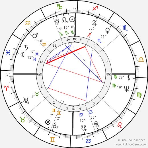 Sandy Koufax Биография в Википедии 2020, 2021