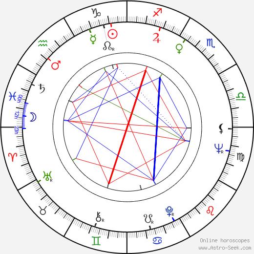 Seppo Tuisku astro natal birth chart, Seppo Tuisku horoscope, astrology