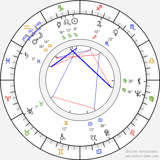 William Bassett birth chart, biography, wikipedia 2017, 2018