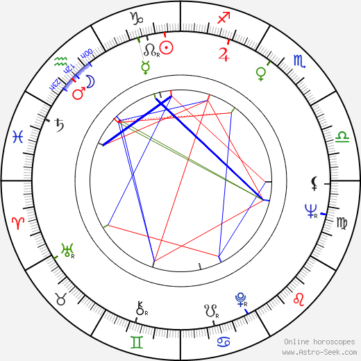 William Bassett astro natal birth chart, William Bassett horoscope, astrology