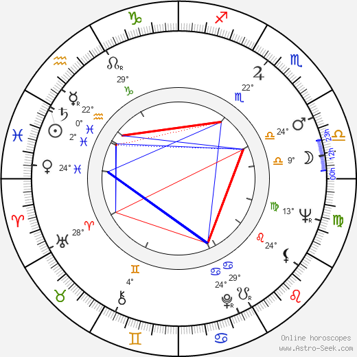 Dawn Bender birth chart, biography, wikipedia 2019, 2020