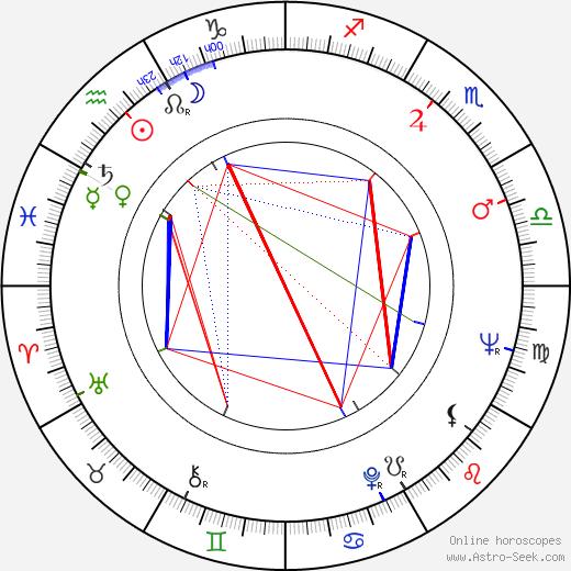 Elga Andersen birth chart, Elga Andersen astro natal horoscope, astrology