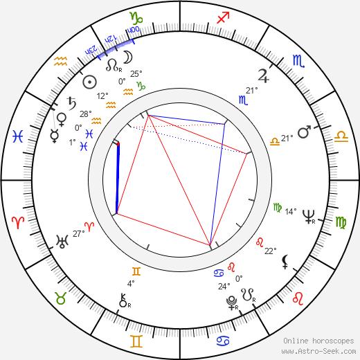 Michel Subor birth chart, biography, wikipedia 2019, 2020