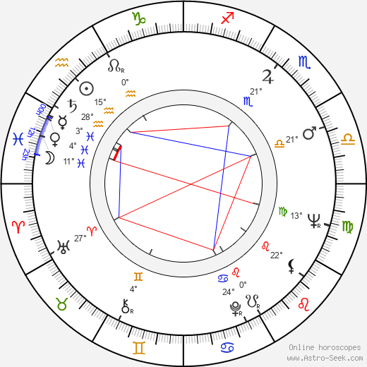 Saturnino García birth chart, biography, wikipedia 2020, 2021