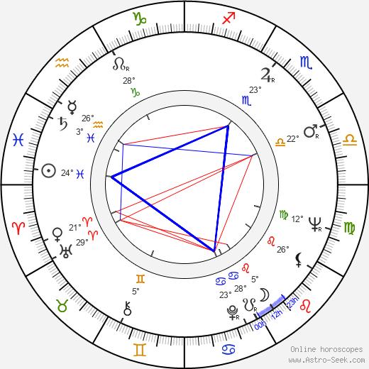 Dianne Turley Travis birth chart, biography, wikipedia 2019, 2020
