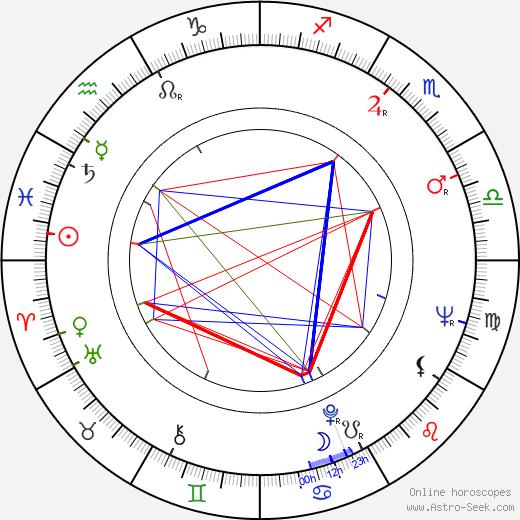 Erno Paasilinna astro natal birth chart, Erno Paasilinna horoscope, astrology