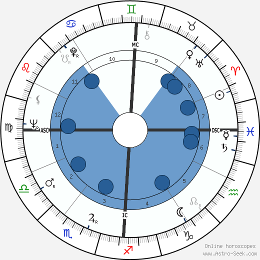 Jacky Gerbeaux wikipedia, horoscope, astrology, instagram