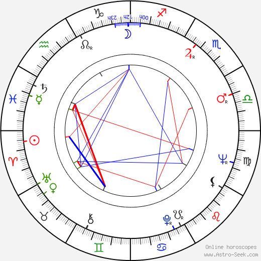 Julian Glover astro natal birth chart, Julian Glover horoscope, astrology
